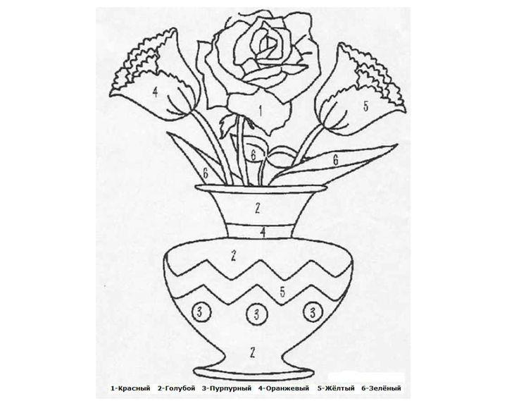 Раскраска По цифрам цветы в вазе | Раскраски По цифрам