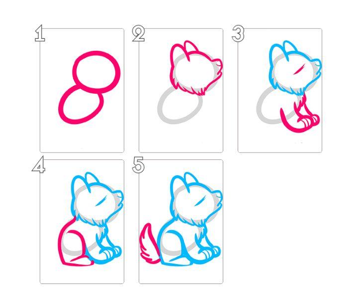 Рисуем маленького Щенка поэтапно для детей.